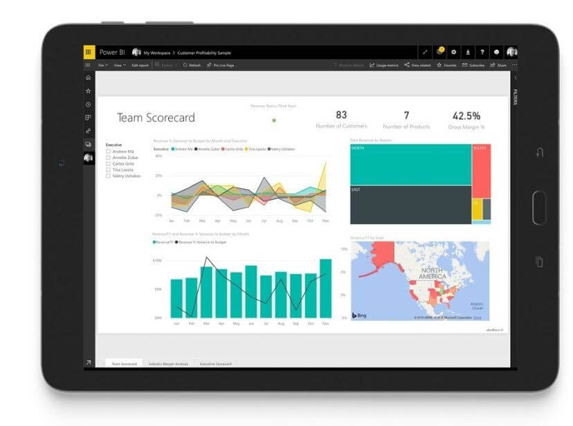 Power BI dla Dynamics/ Jet Analytics