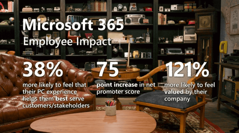 Endpoint Manager, Microsoft 365