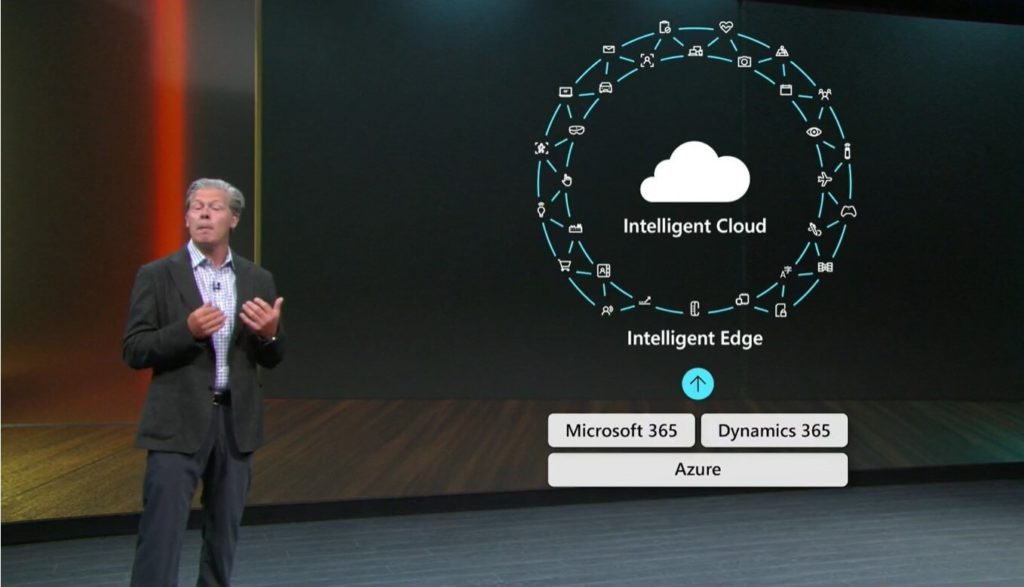 Microsoft Inspire Intelligent cloud