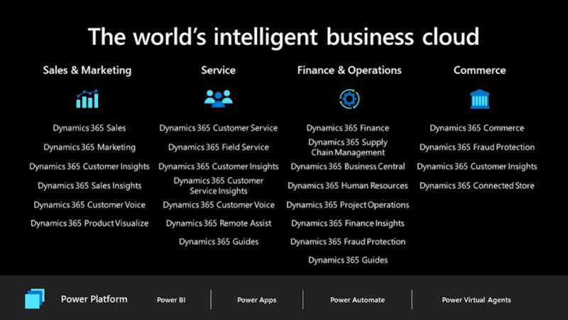 Dynamics 365 in cloud and power platform