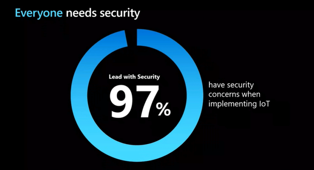 Azure IoT, Azure Security