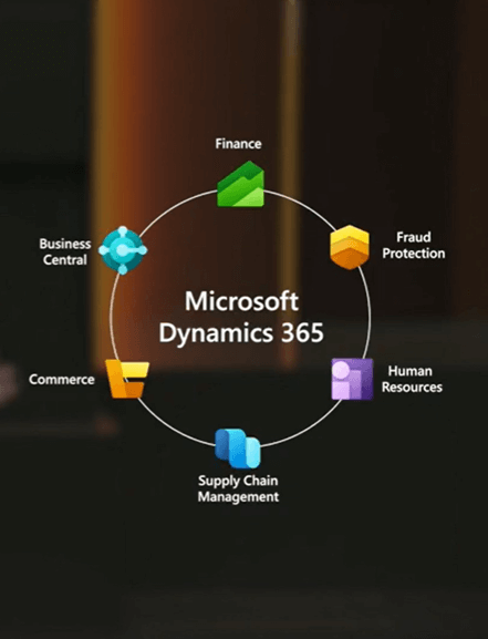 Dynamics 365 i Power Platform na Microsoft Ignite