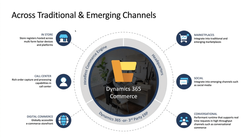 Commerce – what's new in Dynamics 365