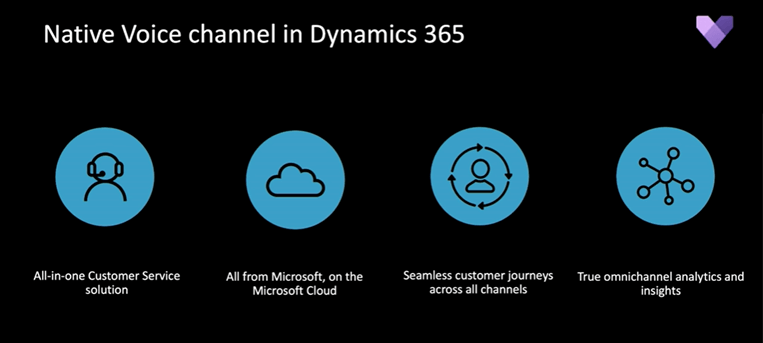 Obsługa klienta Dynamics 365  Customer Service i Field Service